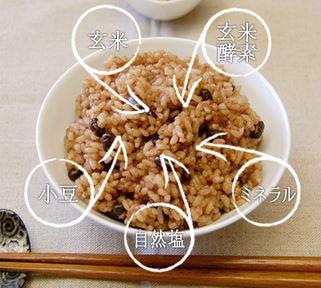 SMAP木村拓哉さん(キムタク)の健康の秘訣は「酵素玄米」