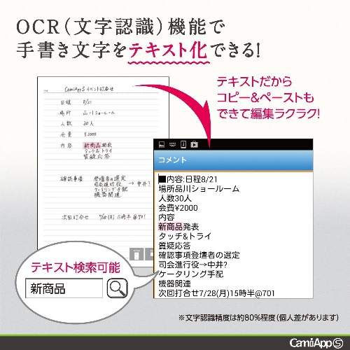 CamiApp S(キャミアップ エス)